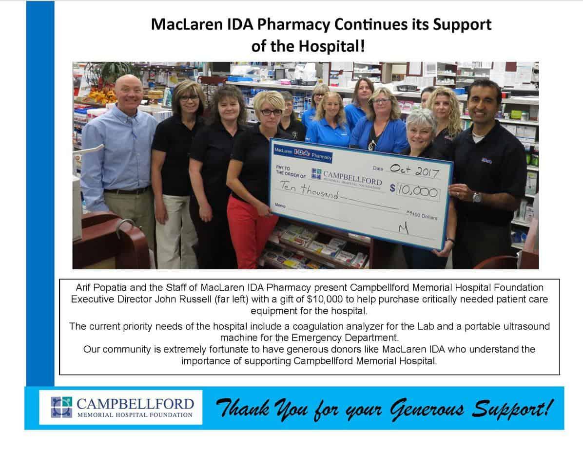 MacLaren Pharmacy 2017